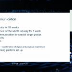 Zukünftig will die Baselworld eine digitale Community sein, die eine Woche physikalisch auch erlebbar ist.